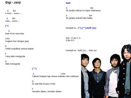 Kunci Lagu Janji dari Gigi Band